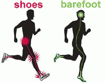 schoenen versus barefoot