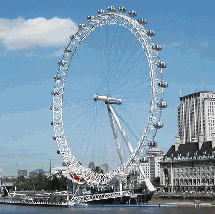 Londen reuzenrad