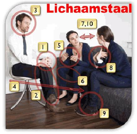 Lichaamstaal
