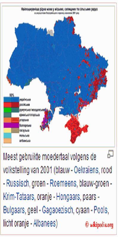Russische taalgebieden