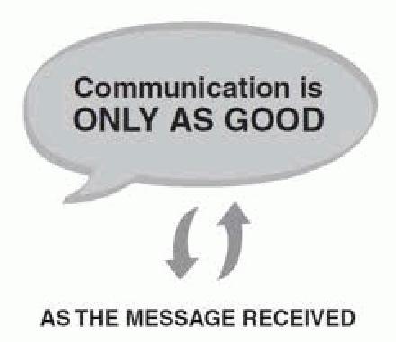 Communicatie is zo goed als het ontvangen bericht