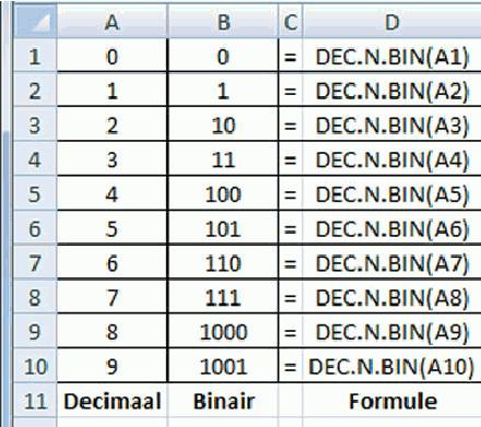 Binair tellen