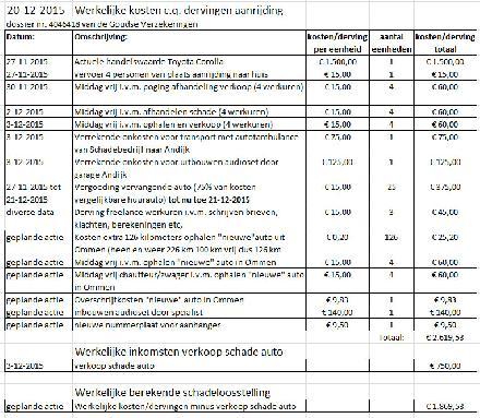 2015-12-20 Werkelijke kosten c.q. dervingen aanrijding